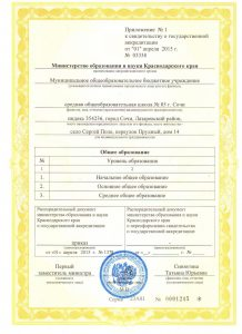 Аккркдитация приложение 2015